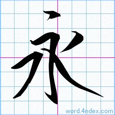 「永」漢字書き方 かっこいい永